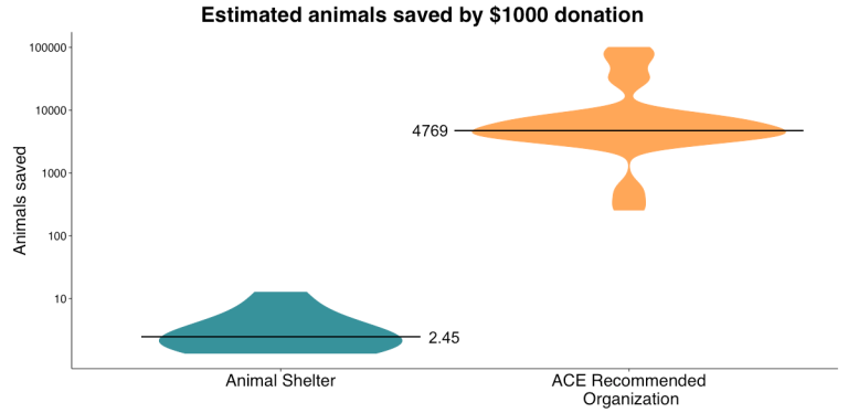 Dec2014ShelterComparison1200